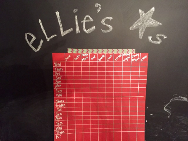 Ellie's Star Board